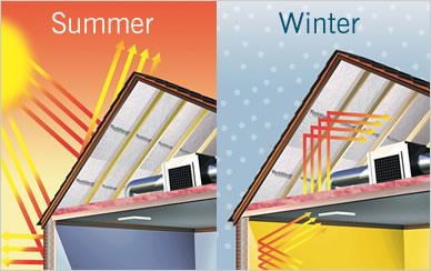 Radiant Barrier Insulation Home Construction Improvement