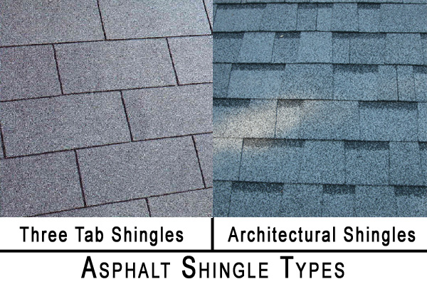Architectural shingles vs three tab shingles comparisons for Types of roofing materials and cost
